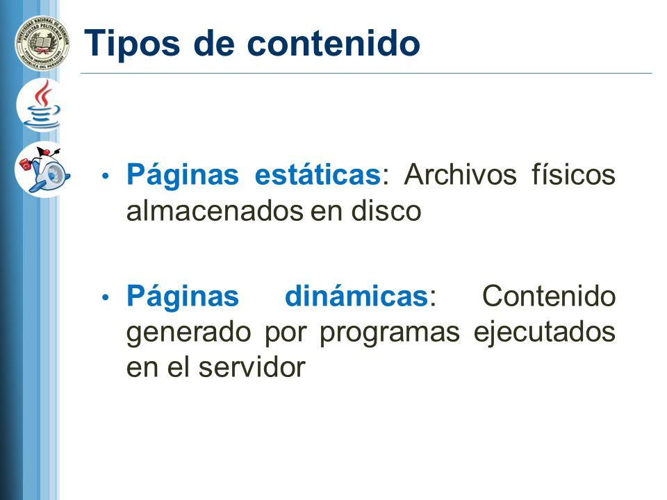 Tipos de contenido Páginas estáticas: Archivos físicos almacenados en disco.