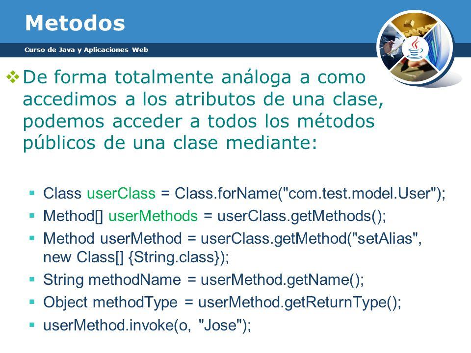 Metodos Curso de Java y Aplicaciones Web.