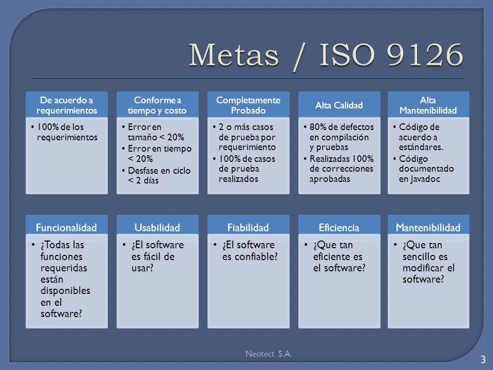 Metas / ISO 9126 Funcionalidad