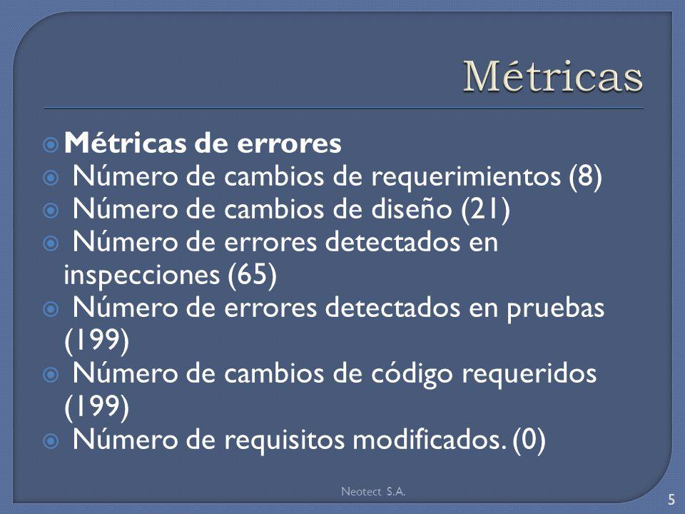 Métricas Métricas de errores Número de cambios de requerimientos (8)