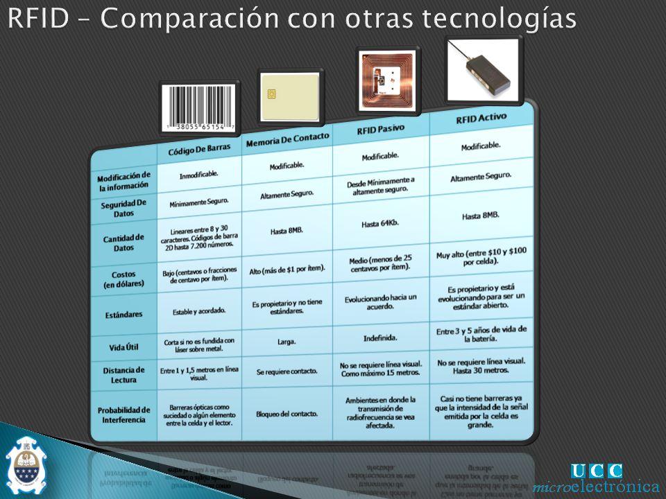 RFID – Comparación con otras tecnologías
