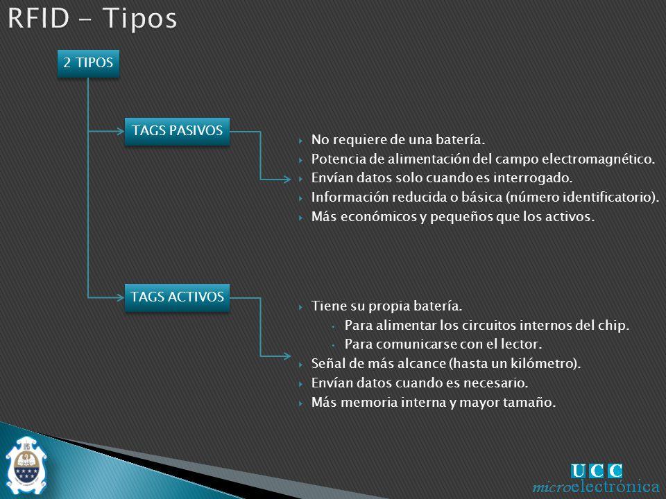 RFID - Tipos 2 TIPOS TAGS PASIVOS No requiere de una batería.