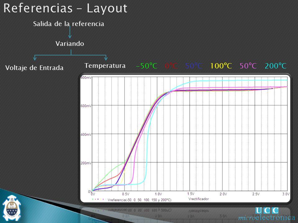 Referencias – Layout -50ºC 0ºC 50ºC 100ºC 50ºC 200ºC