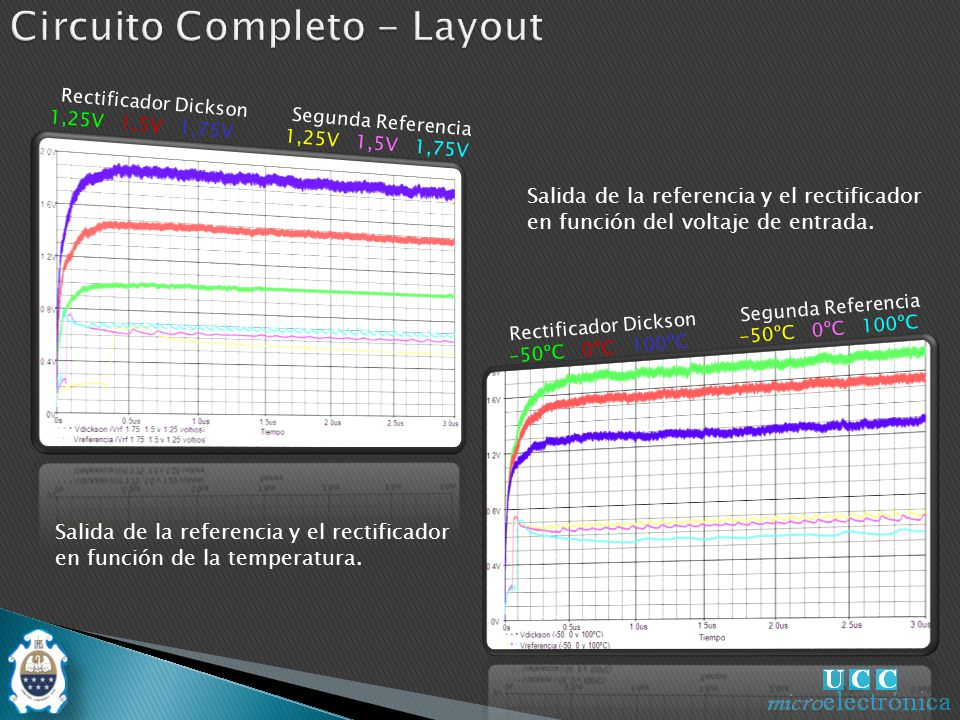 Circuito Completo - Layout