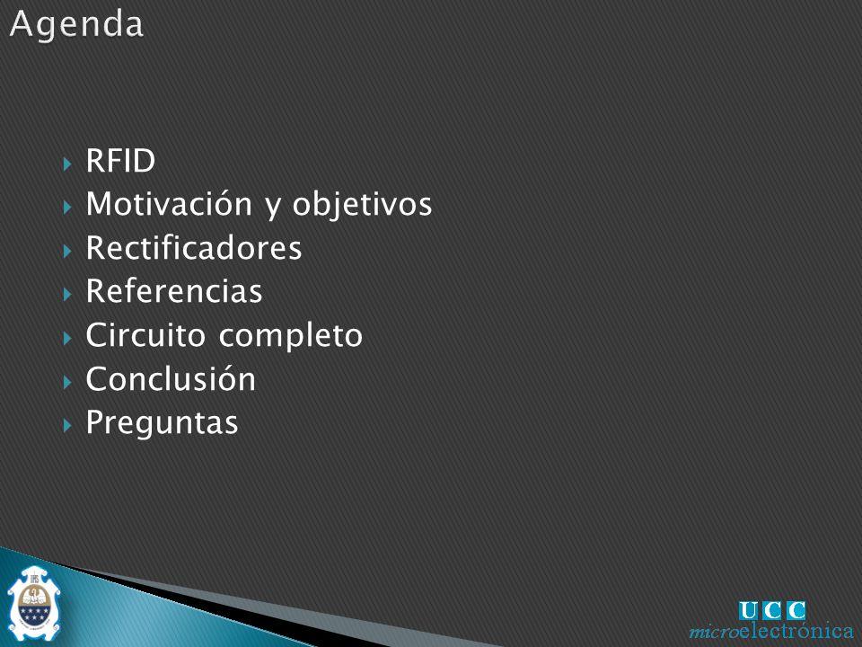 Agenda RFID Motivación y objetivos Rectificadores Referencias