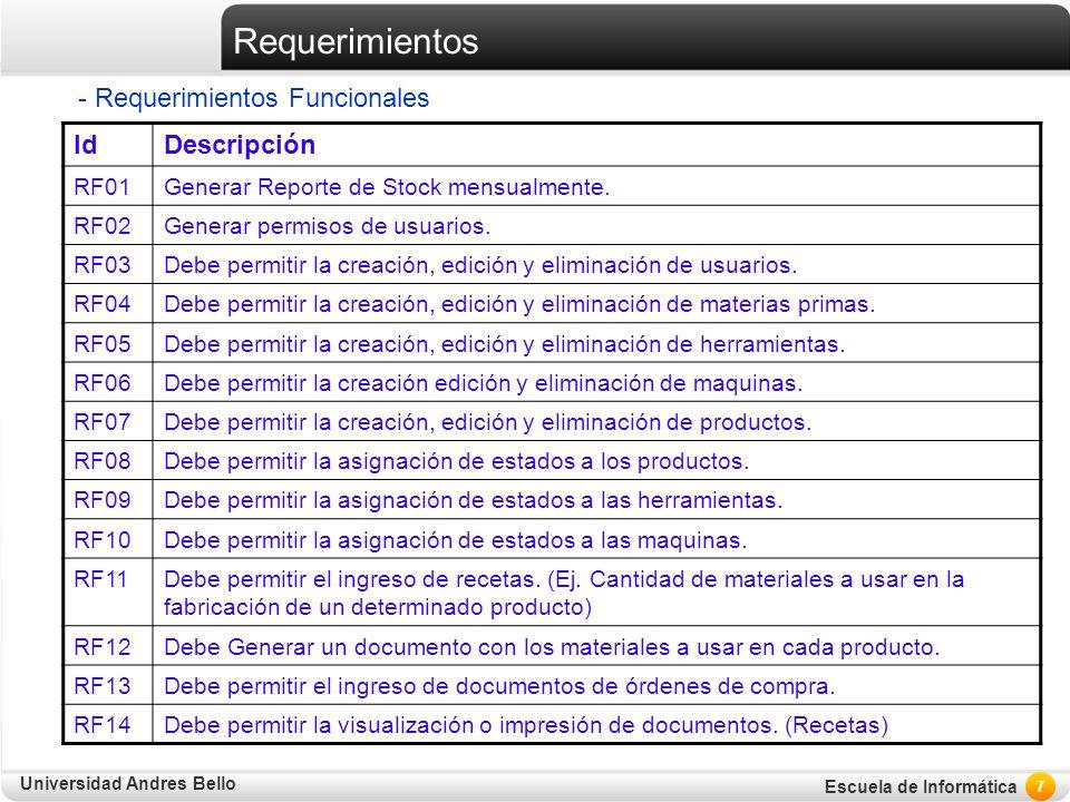 Requerimientos - Requerimientos Funcionales Id Descripción RF01