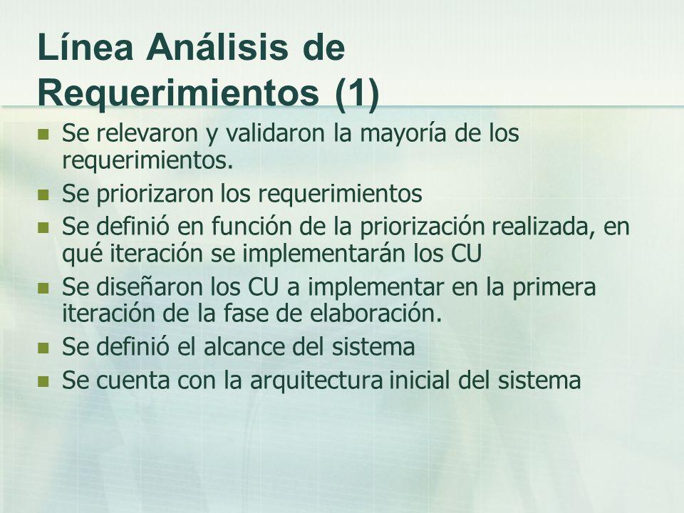 Línea Análisis de Requerimientos (1)