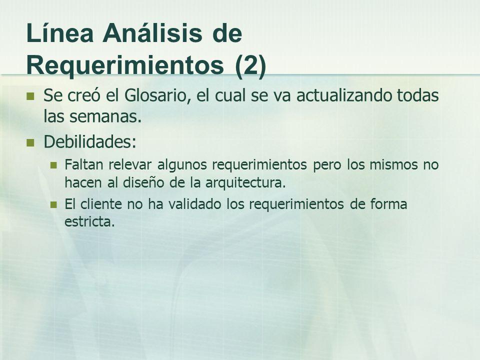 Línea Análisis de Requerimientos (2)
