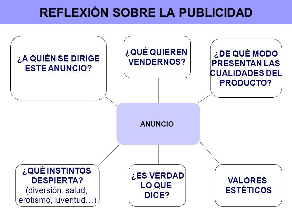 REFLEXIÓN SOBRE LA PUBLICIDAD