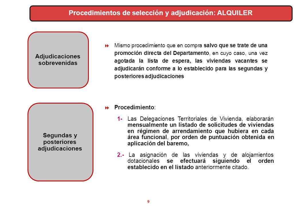 Procedimientos de selección y adjudicación: ALQUILER