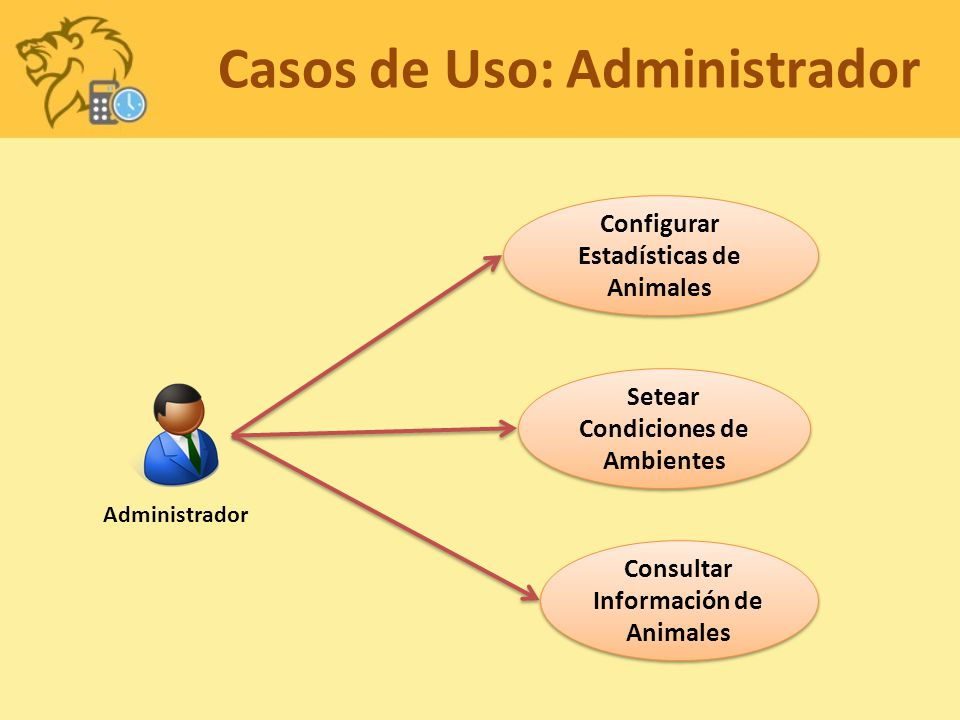Casos de Uso: Administrador