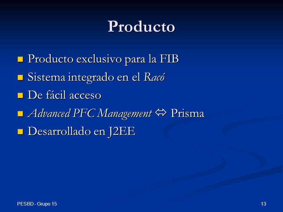 Producto Producto exclusivo para la FIB Sistema integrado en el Racó