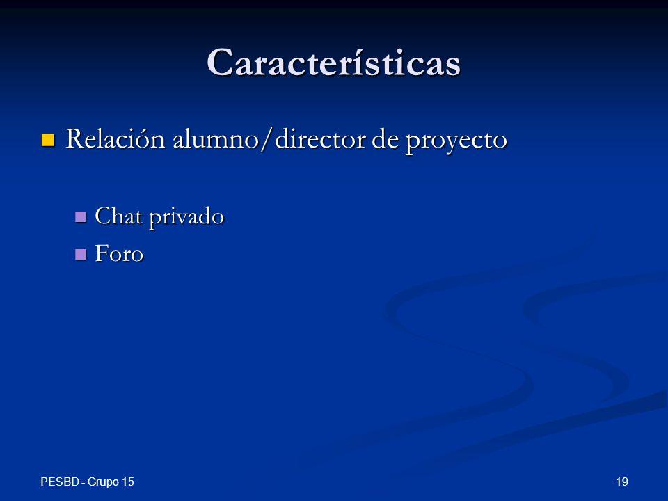 Características Relación alumno/director de proyecto Chat privado Foro