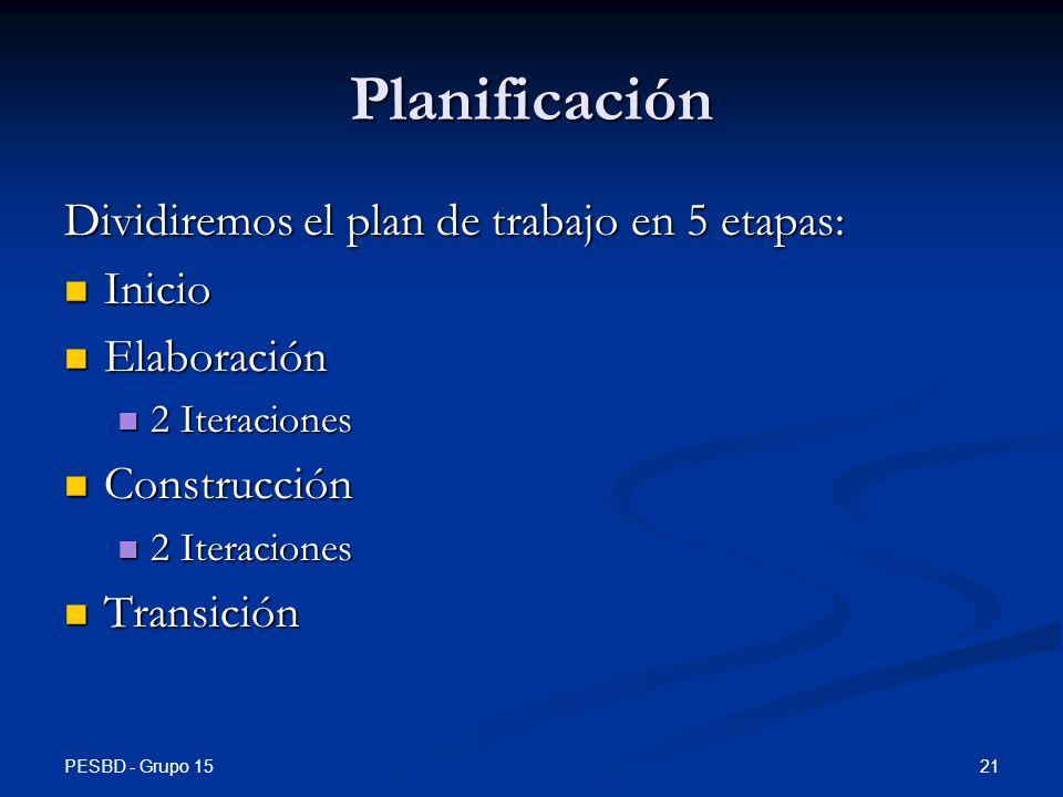 Planificación Dividiremos el plan de trabajo en 5 etapas: Inicio