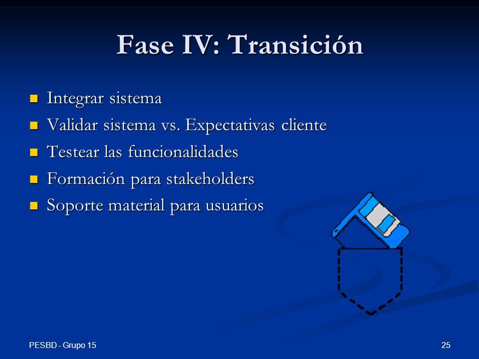 Fase IV: Transición Integrar sistema