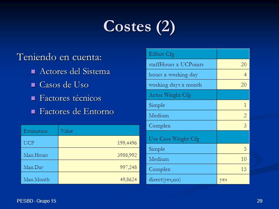 Costes (2) Teniendo en cuenta: Actores del Sistema Casos de Uso