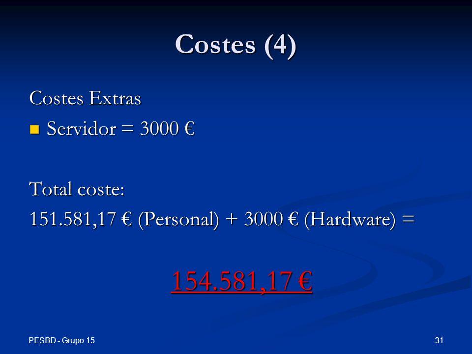 Costes (4) Costes Extras Servidor = 3000 € Total coste: