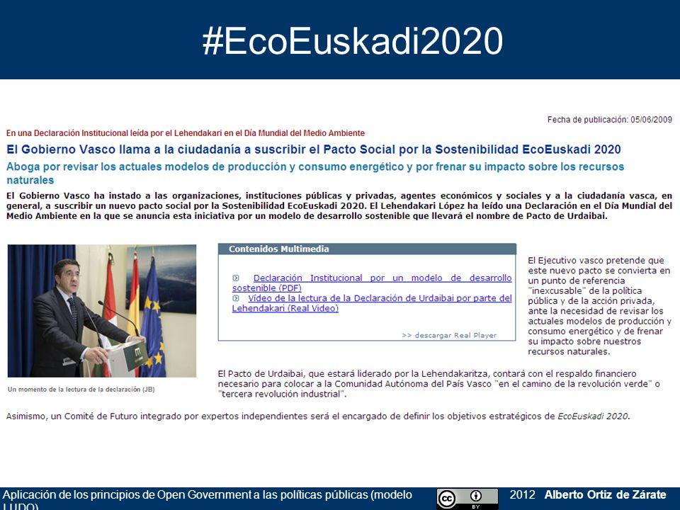 #EcoEuskadi2020 Aplicación de los principios de Open Government a las políticas públicas (modelo LUDO)