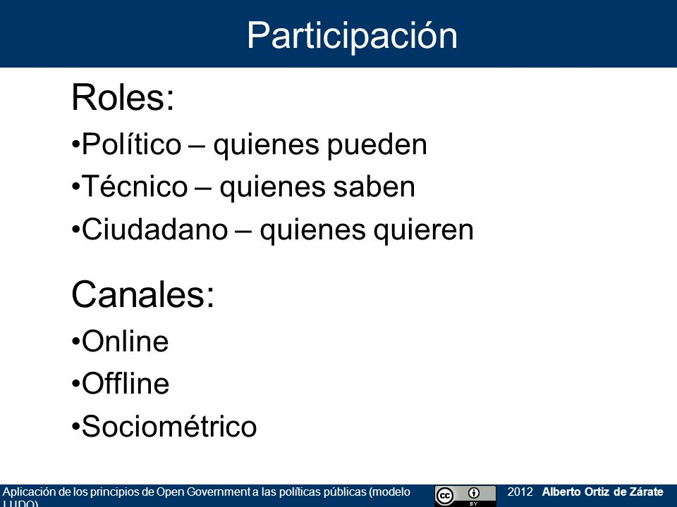 Participación Roles: Canales: Político – quienes pueden