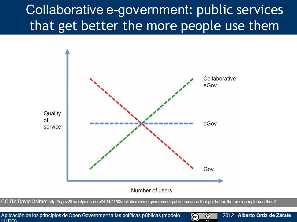 Collaborative e-government: public services that get better the more people use them