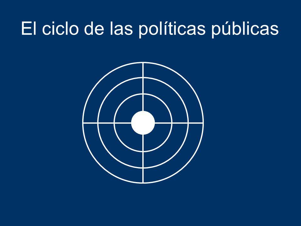 El ciclo de las políticas públicas