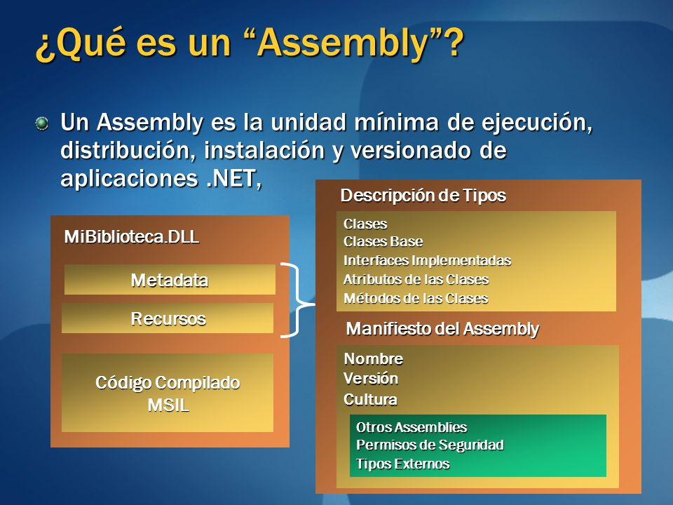 Manifiesto del Assembly