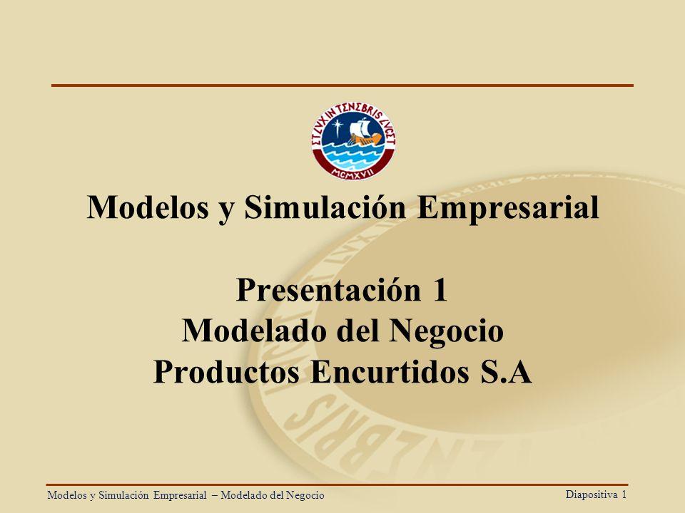 Modelos y Simulación Empresarial Presentación 1 Modelado del Negocio Productos Encurtidos S.A