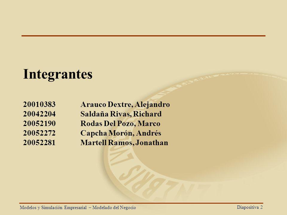 Integrantes 20010383. Arauco Dextre, Alejandro 20042204