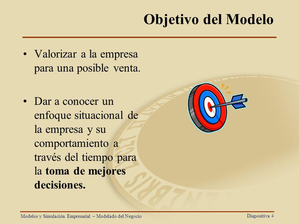 Objetivo del Modelo Valorizar a la empresa para una posible venta.