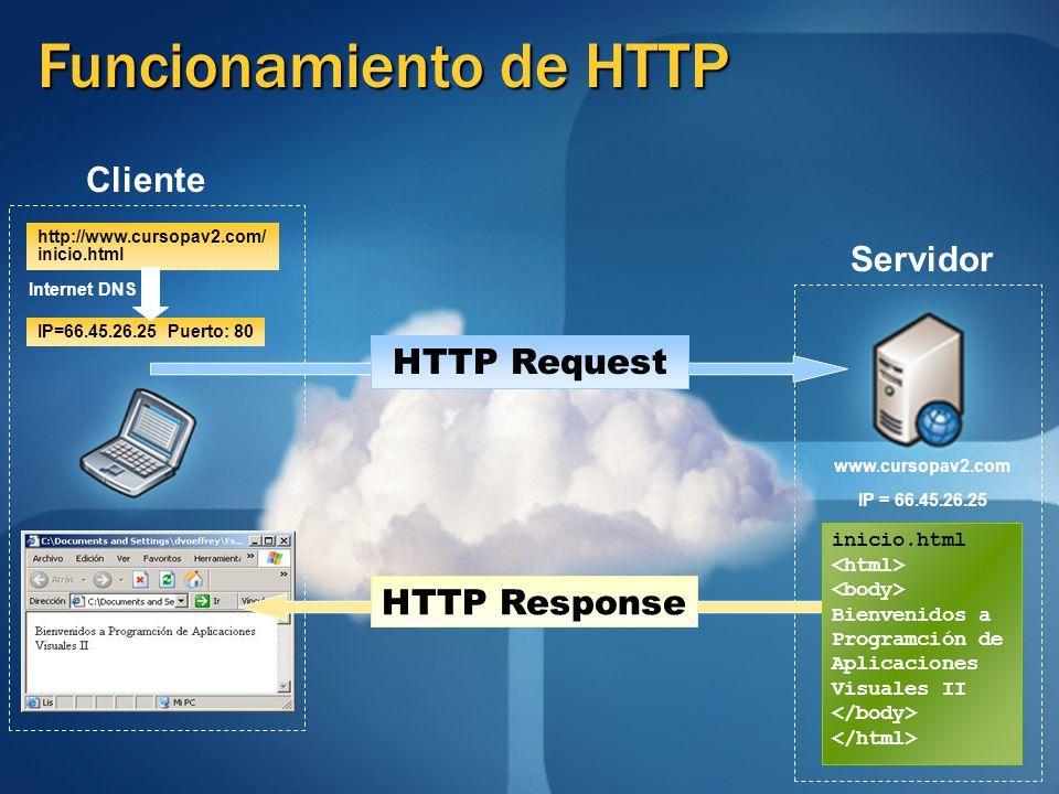 Funcionamiento de HTTP