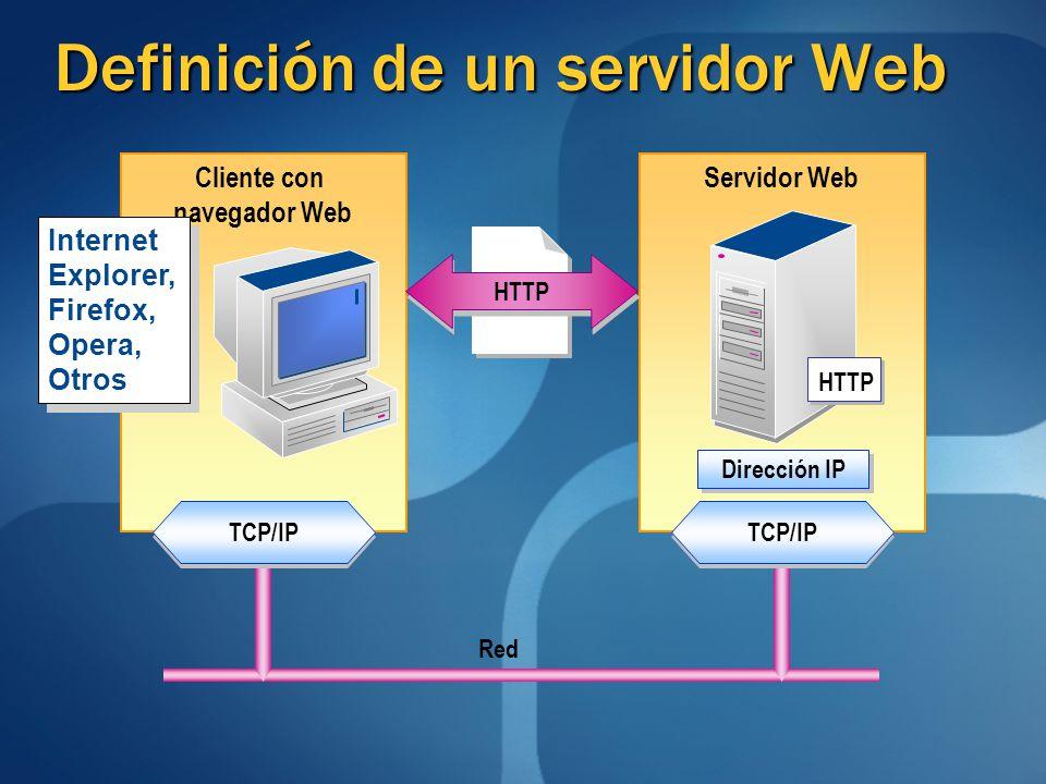 Definición de un servidor Web