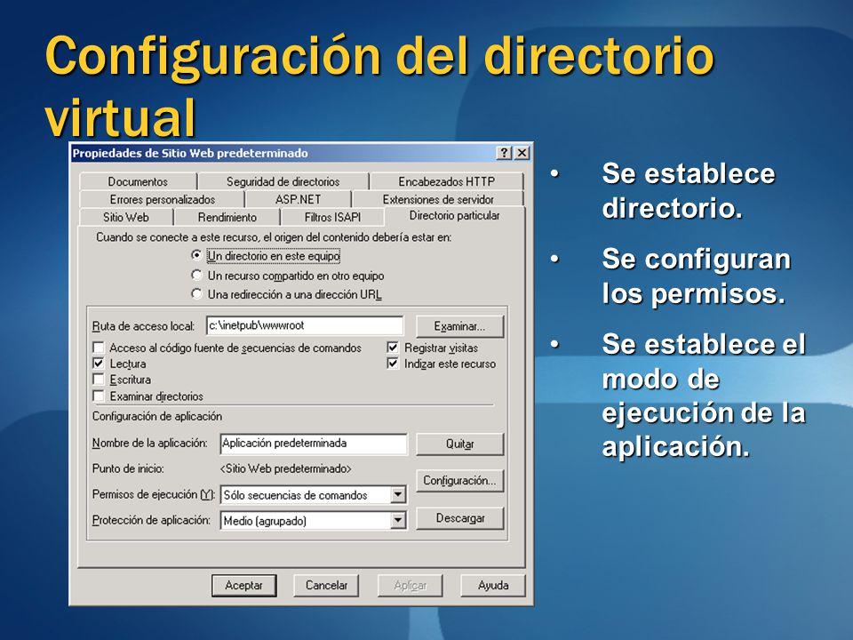 Configuración del directorio virtual