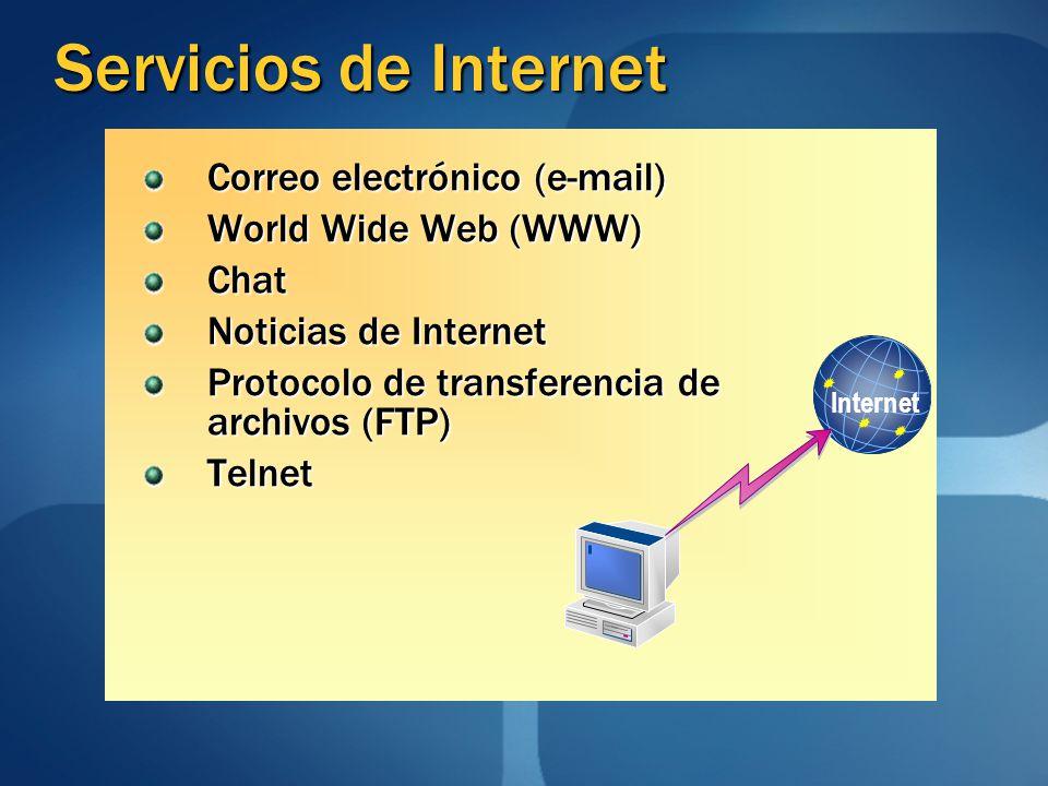 Servicios de Internet Correo electrónico (e-mail) World Wide Web (WWW)