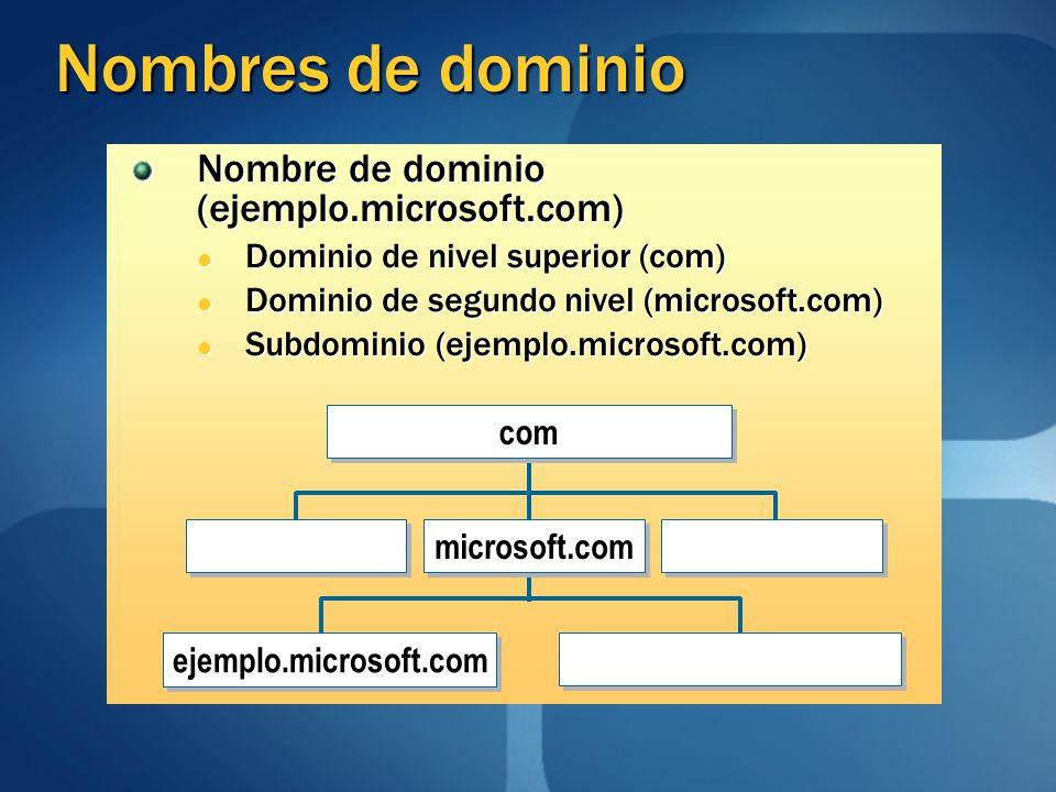 Nombres de dominio Nombre de dominio (ejemplo.microsoft.com)
