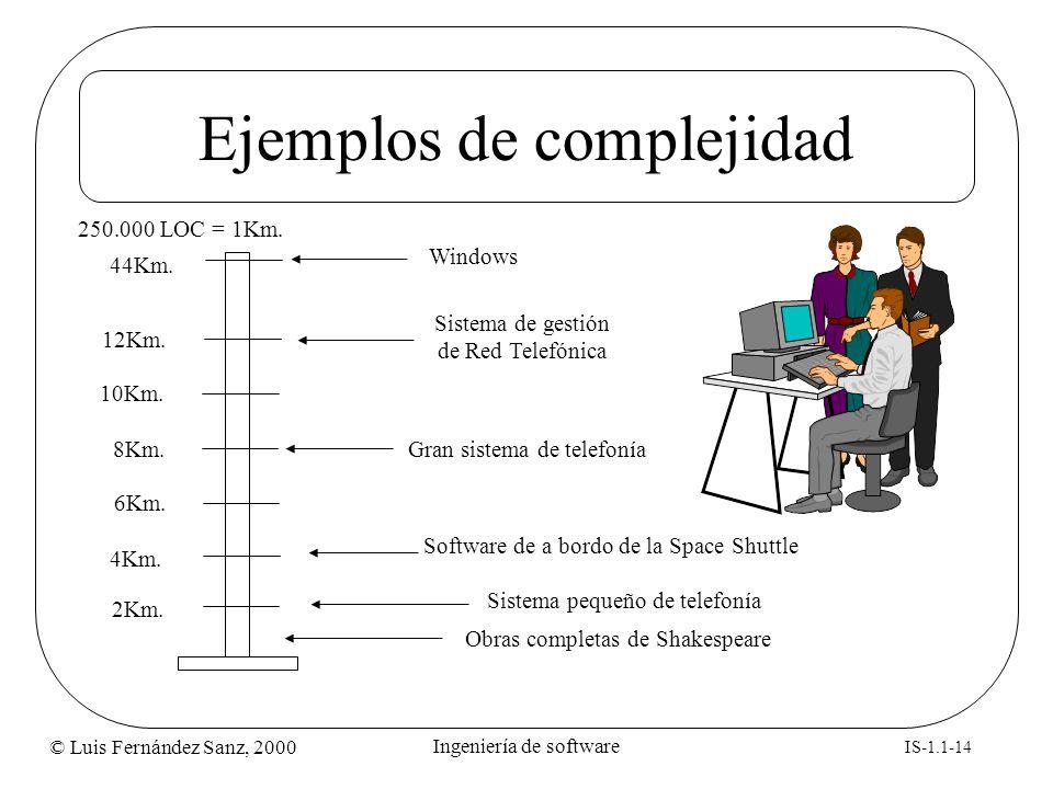 Ejemplos de complejidad