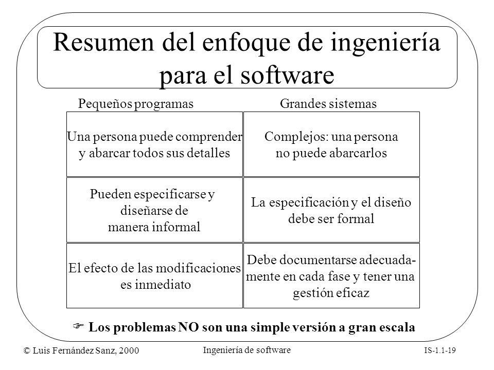 Resumen del enfoque de ingeniería para el software