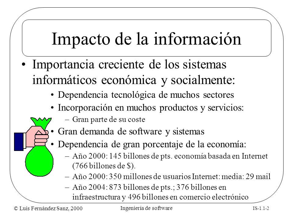 Impacto de la información