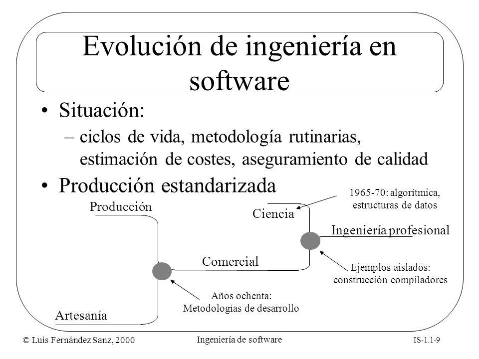 Evolución de ingeniería en software