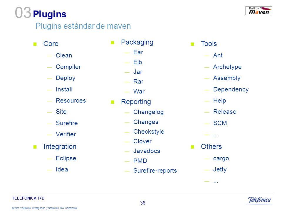 Plugins Plugins estándar de maven