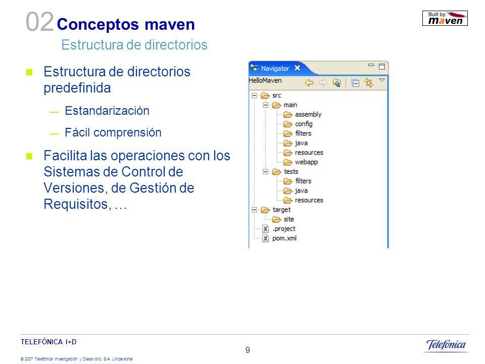 Conceptos maven Estructura de directorios