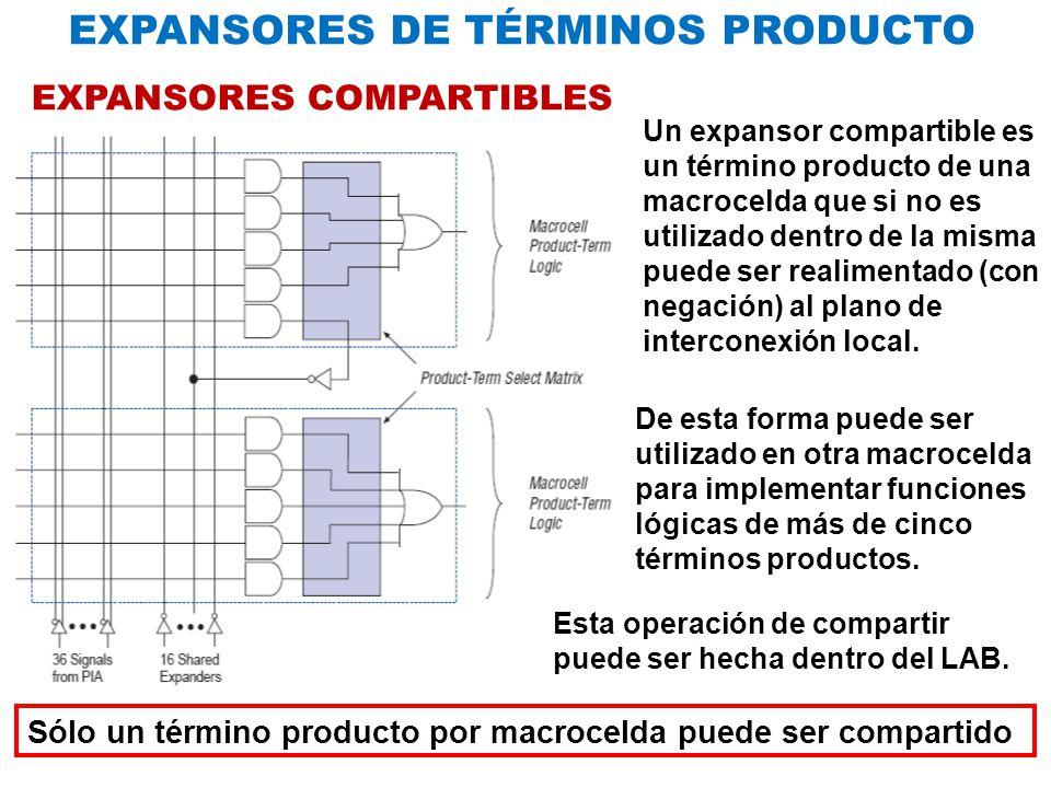 EXPANSORES DE TÉRMINOS PRODUCTO