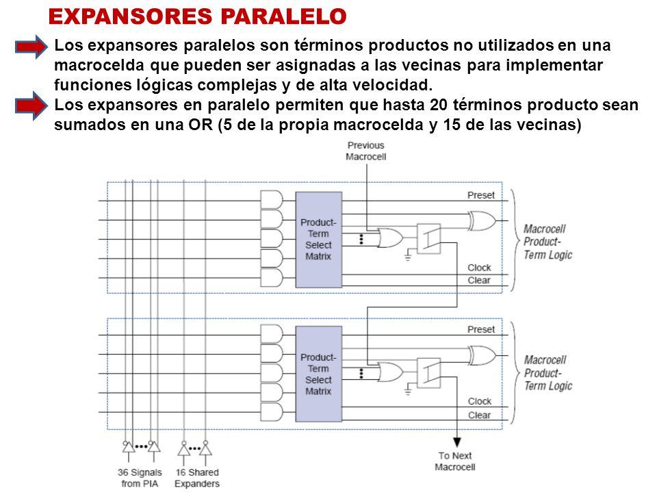 EXPANSORES PARALELO Los expansores paralelos son términos productos no utilizados en una.