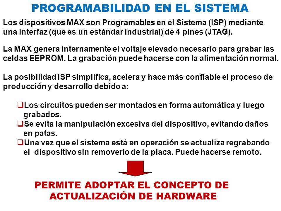 PERMITE ADOPTAR EL CONCEPTO DE ACTUALIZACIÓN DE HARDWARE