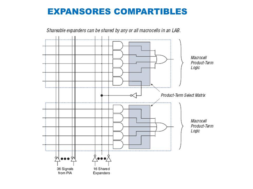 EXPANSORES COMPARTIBLES