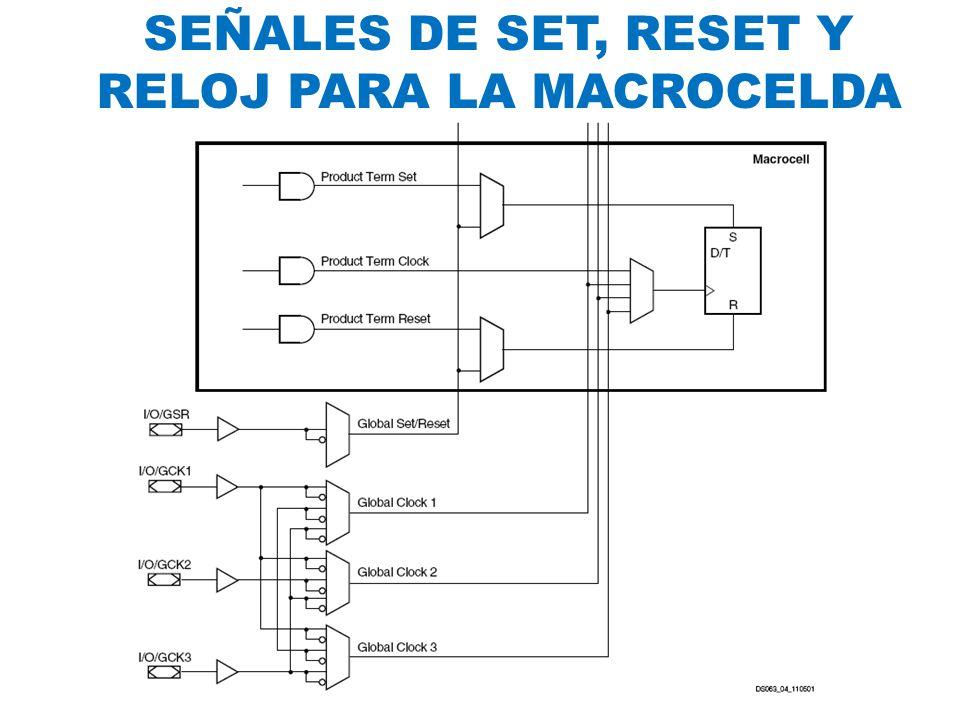 SEÑALES DE SET, RESET Y RELOJ PARA LA MACROCELDA