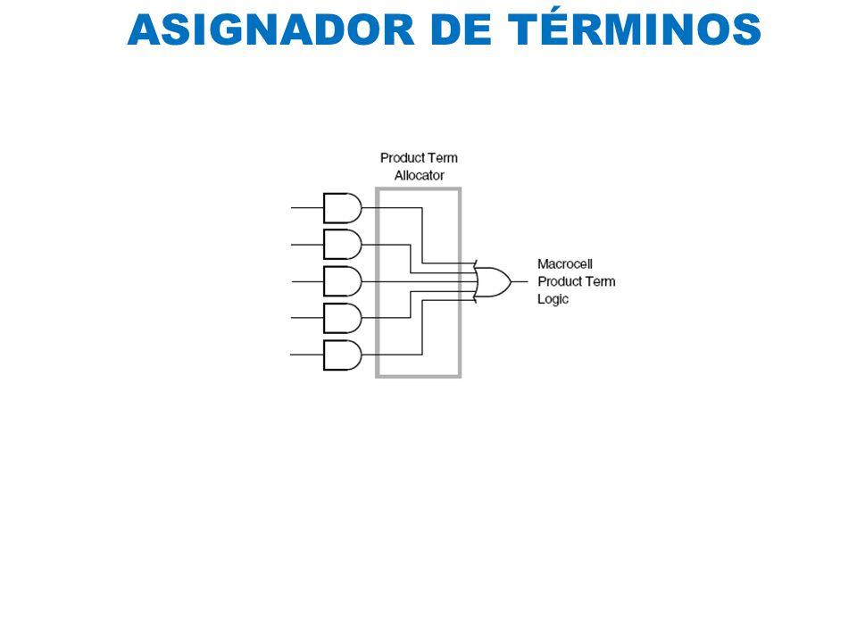 ASIGNADOR DE TÉRMINOS