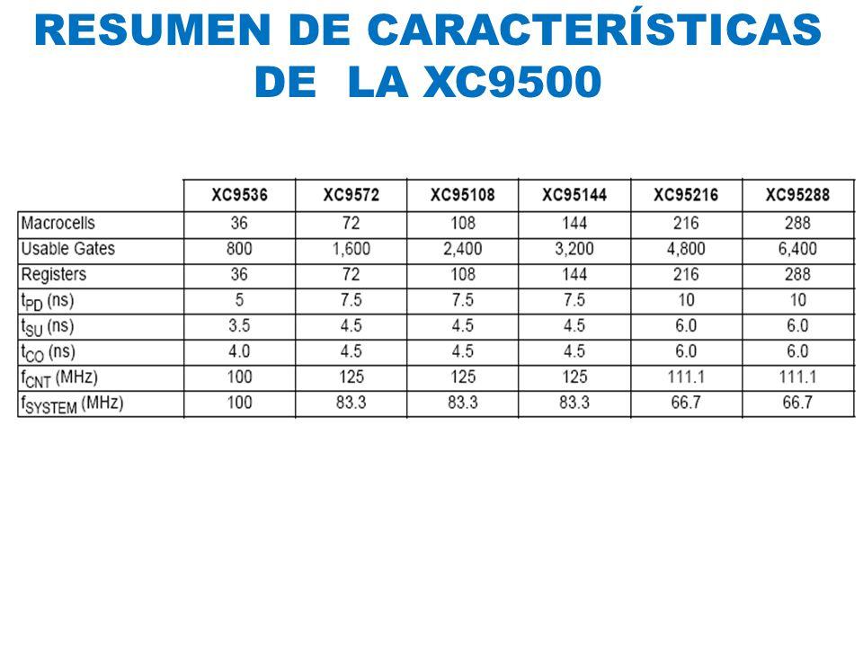 RESUMEN DE CARACTERÍSTICAS DE LA XC9500