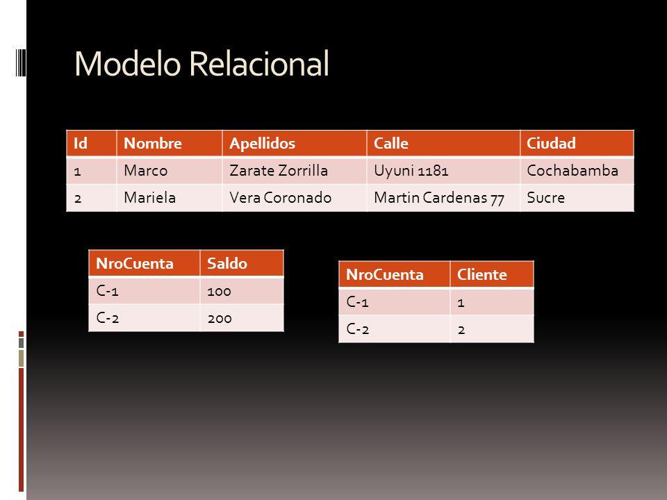 Modelo Relacional Id Nombre Apellidos Calle Ciudad 1 Marco