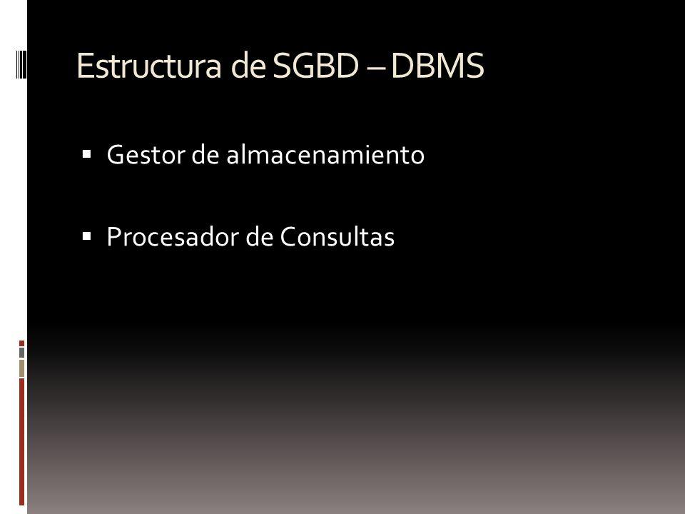 Estructura de SGBD – DBMS