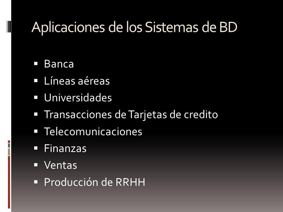 Aplicaciones de los Sistemas de BD